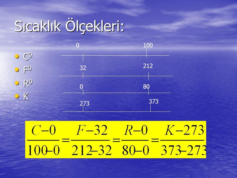 Sıcaklık Ölçekleri: 100 C0 F0 R0 K 212 32 80 373 273