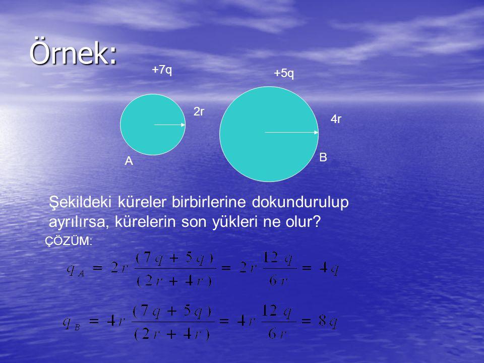 Örnek: +7q. +5q. 2r. 4r. B. A. Şekildeki küreler birbirlerine dokundurulup ayrılırsa, kürelerin son yükleri ne olur