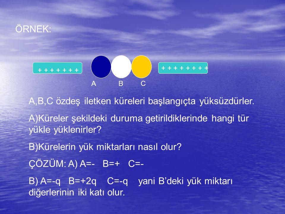 A,B,C özdeş iletken küreleri başlangıçta yüksüzdürler.
