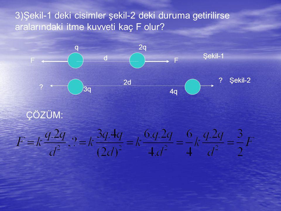 3)Şekil-1 deki cisimler şekil-2 deki duruma getirilirse aralarındaki itme kuvveti kaç F olur
