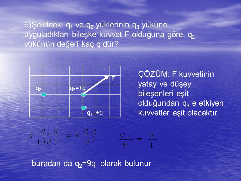 buradan da q2=9q olarak bulunur