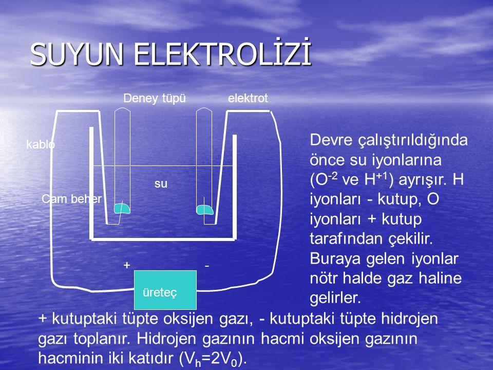 SUYUN ELEKTROLİZİ Deney tüpü. elektrot.