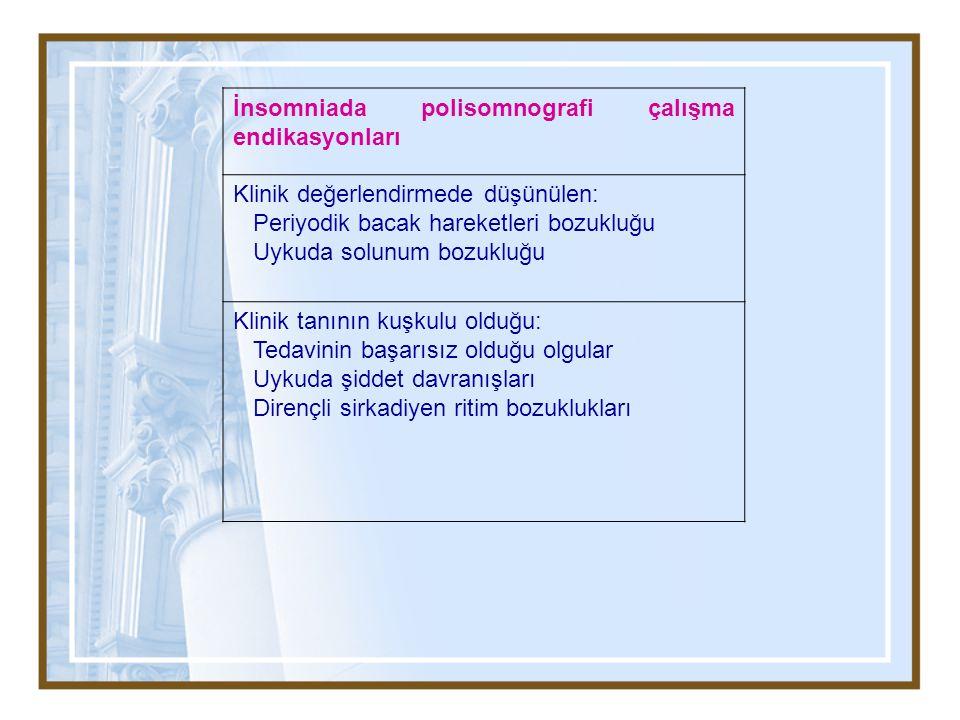 İnsomniada polisomnografi çalışma endikasyonları