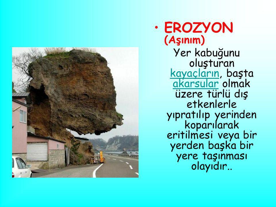 EROZYON (Aşınım)