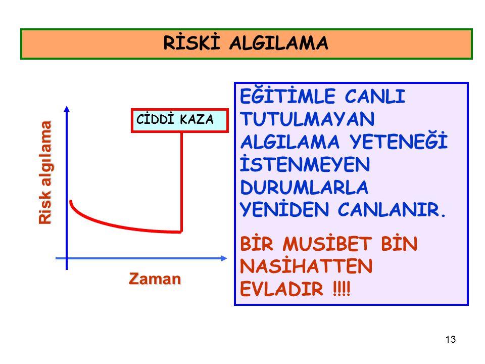 BİR MUSİBET BİN NASİHATTEN EVLADIR !!!!
