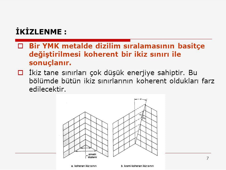 İKİZLENME : Bir YMK metalde dizilim sıralamasının basitçe değiştirilmesi koherent bir ikiz sınırı ile sonuçlanır.