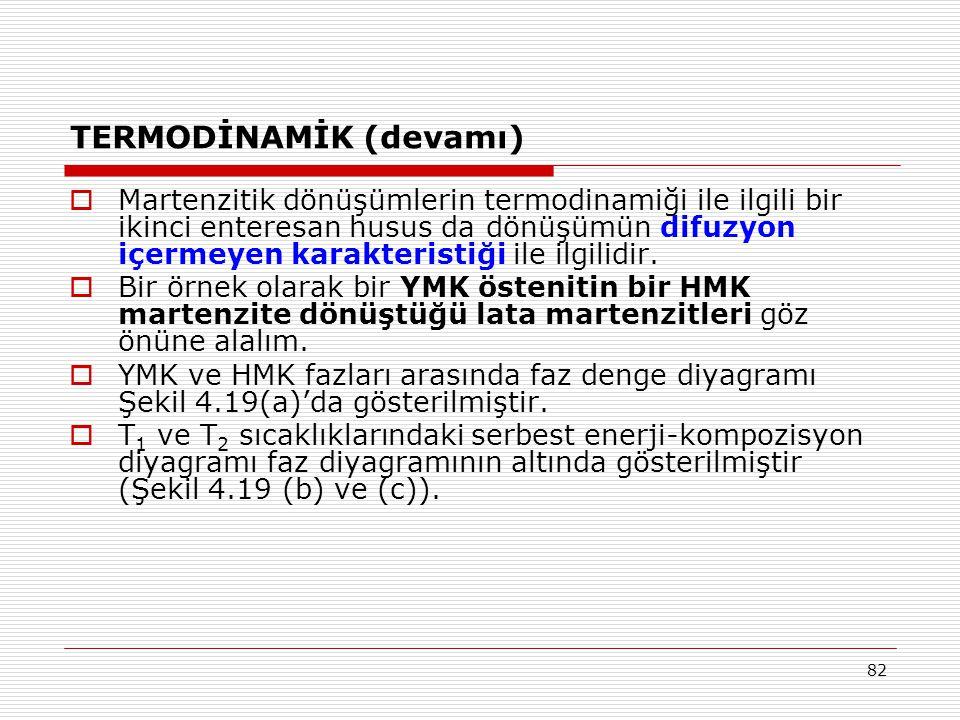 TERMODİNAMİK (devamı)