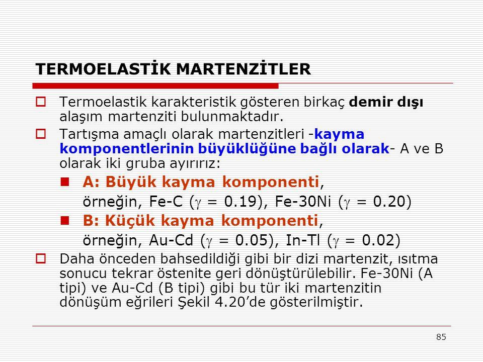 TERMOELASTİK MARTENZİTLER
