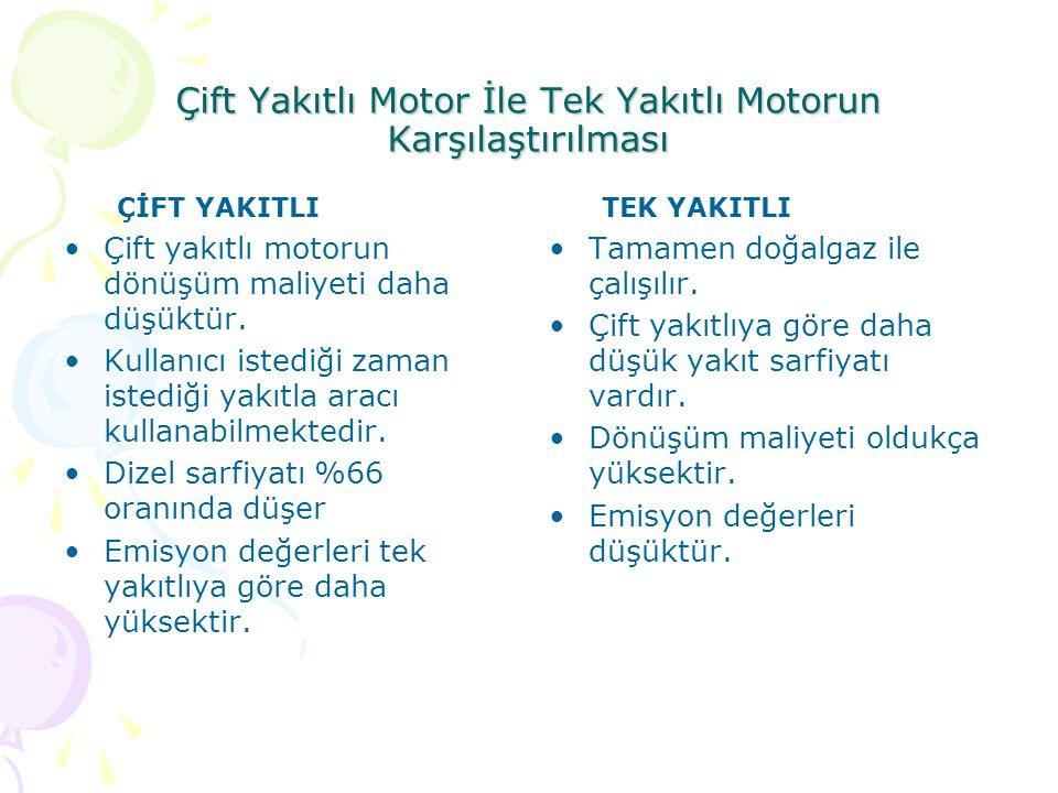 Çift Yakıtlı Motor İle Tek Yakıtlı Motorun Karşılaştırılması