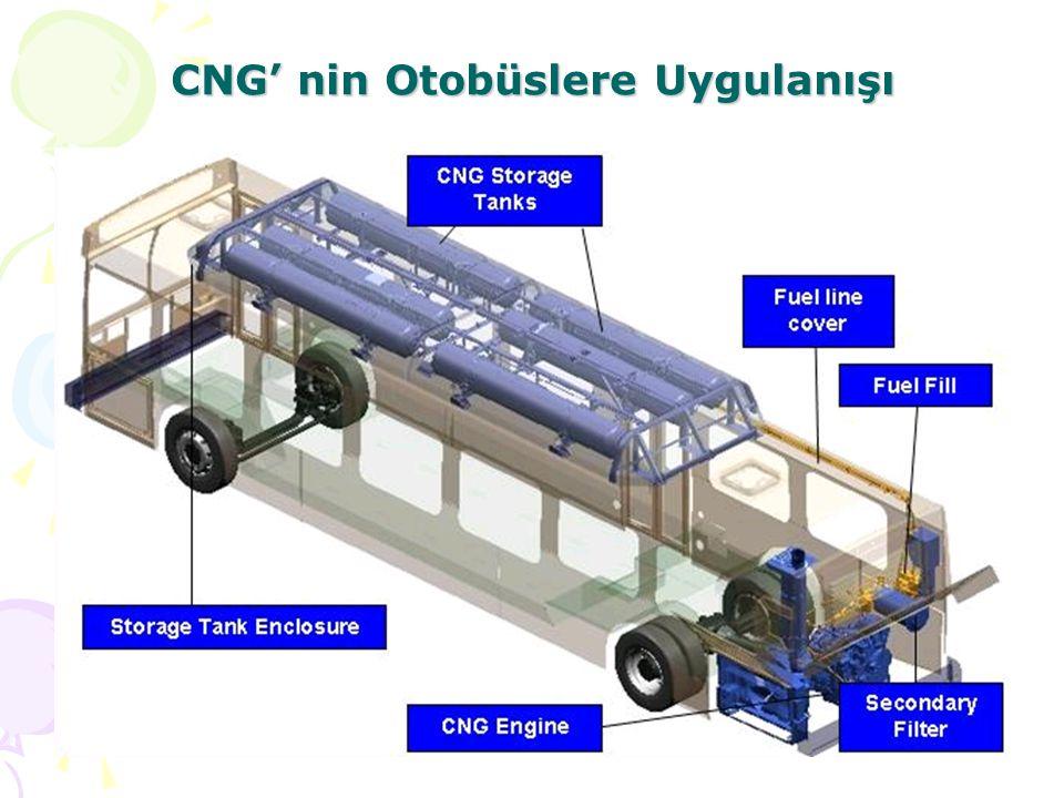 CNG' nin Otobüslere Uygulanışı