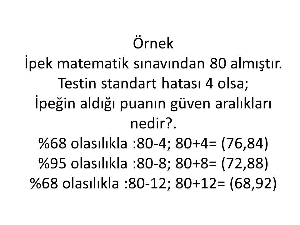 Örnek İpek matematik sınavından 80 almıştır