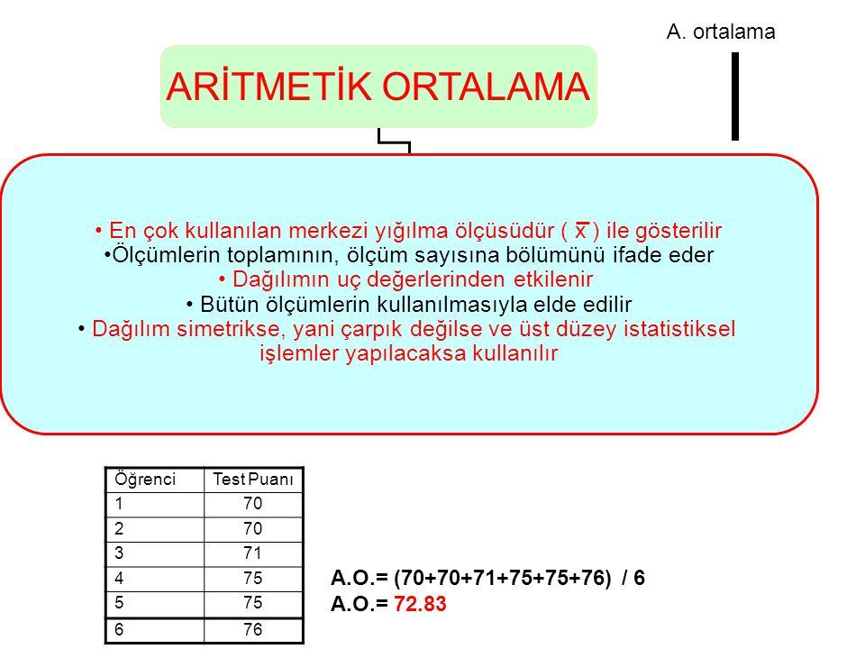 ARİTMETİK ORTALAMA En çok kullanılan merkezi yığılma ölçüsüdür ( x ) ile gösterilir. Ölçümlerin toplamının, ölçüm sayısına bölümünü ifade eder.