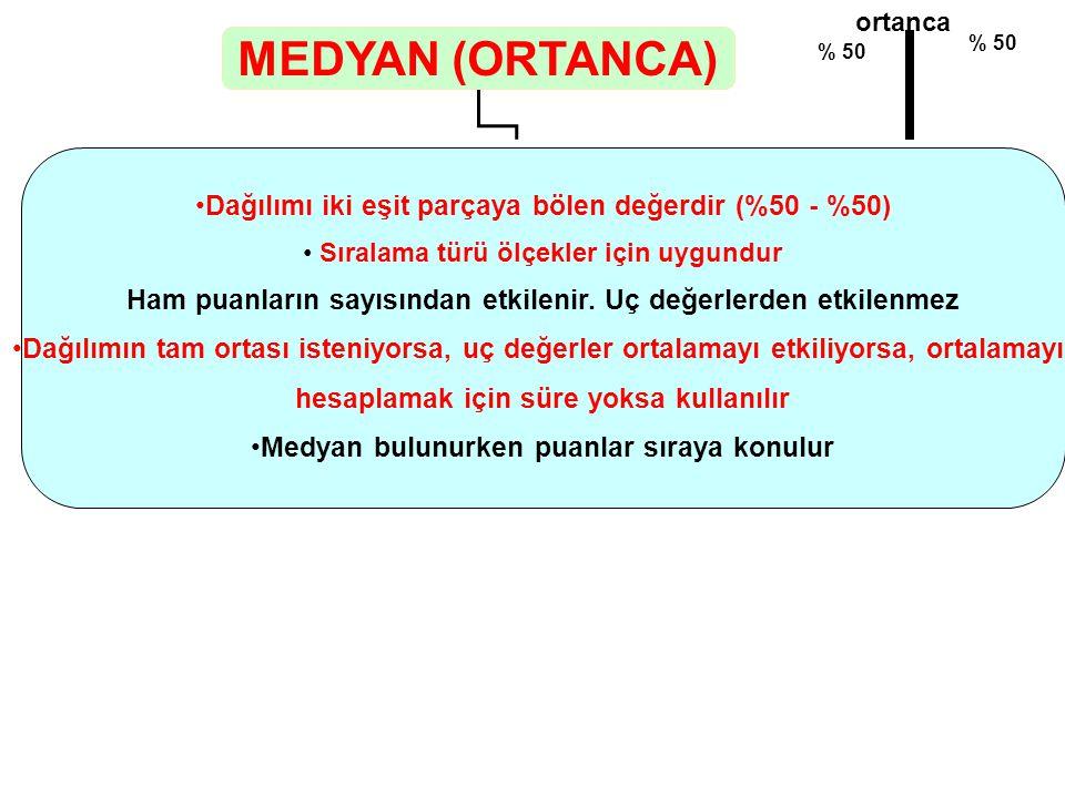 MEDYAN (ORTANCA) Dağılımı iki eşit parçaya bölen değerdir (%50 - %50)