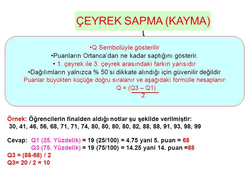 ÇEYREK SAPMA (KAYMA) Q Sembolüyle gösterilir