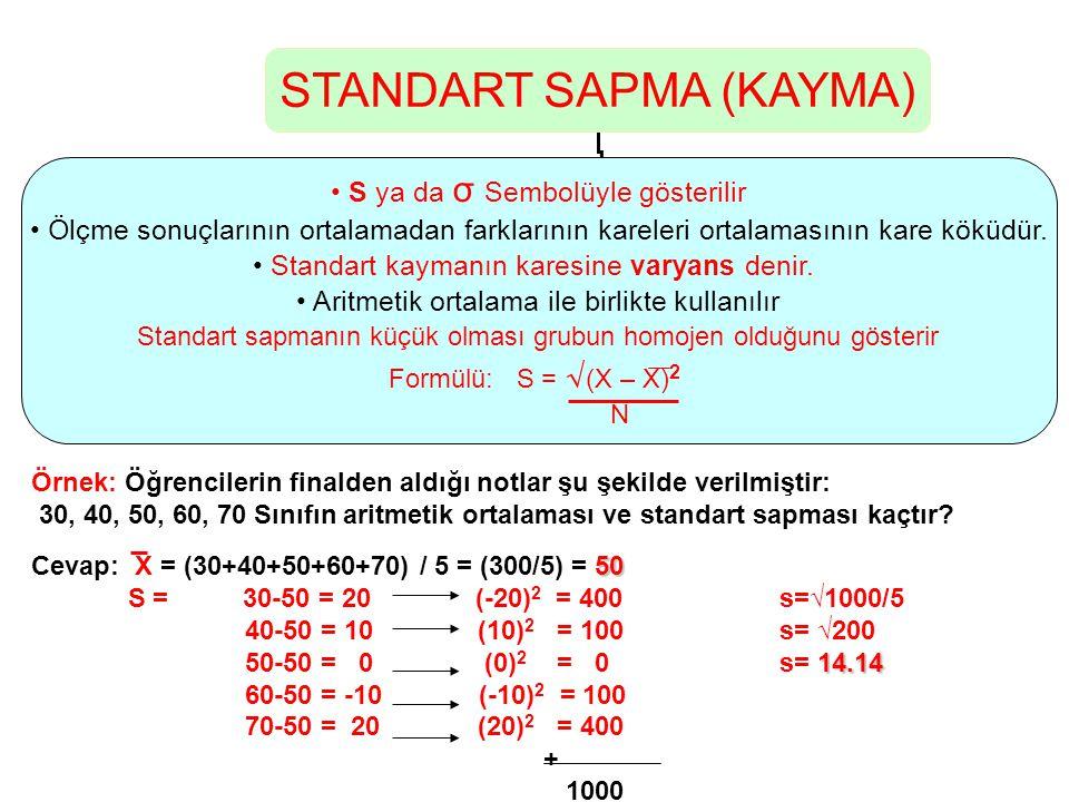STANDART SAPMA (KAYMA)