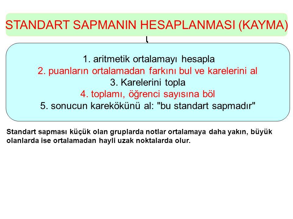 STANDART SAPMANIN HESAPLANMASI (KAYMA)