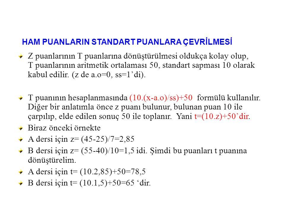 B dersi için t= (10.1,5)+50=65 'dir.