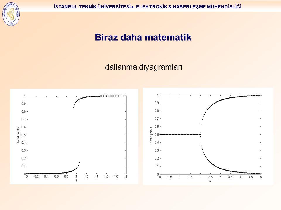dallanma diyagramları