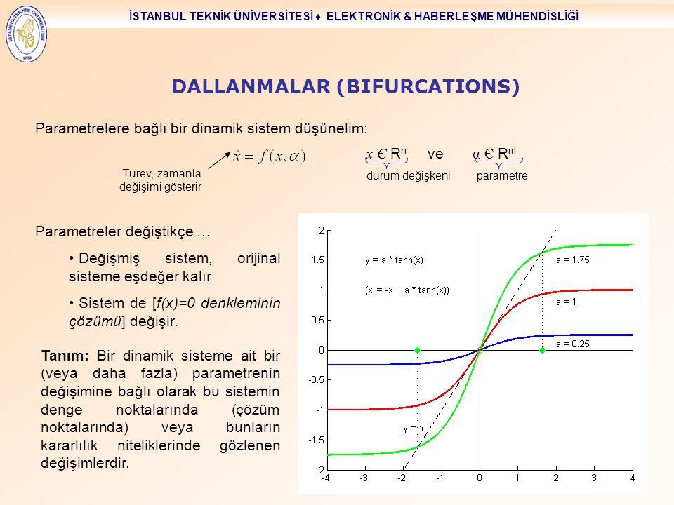 DALLANMALAR (BIFURCATIONS)