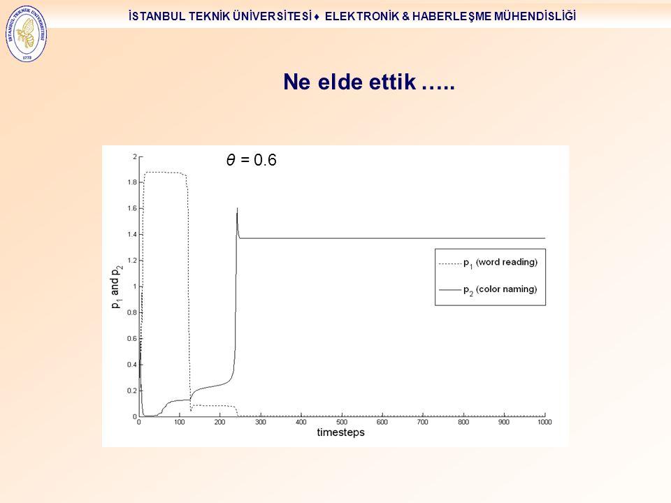 Ne elde ettik ….. θ = 0.6