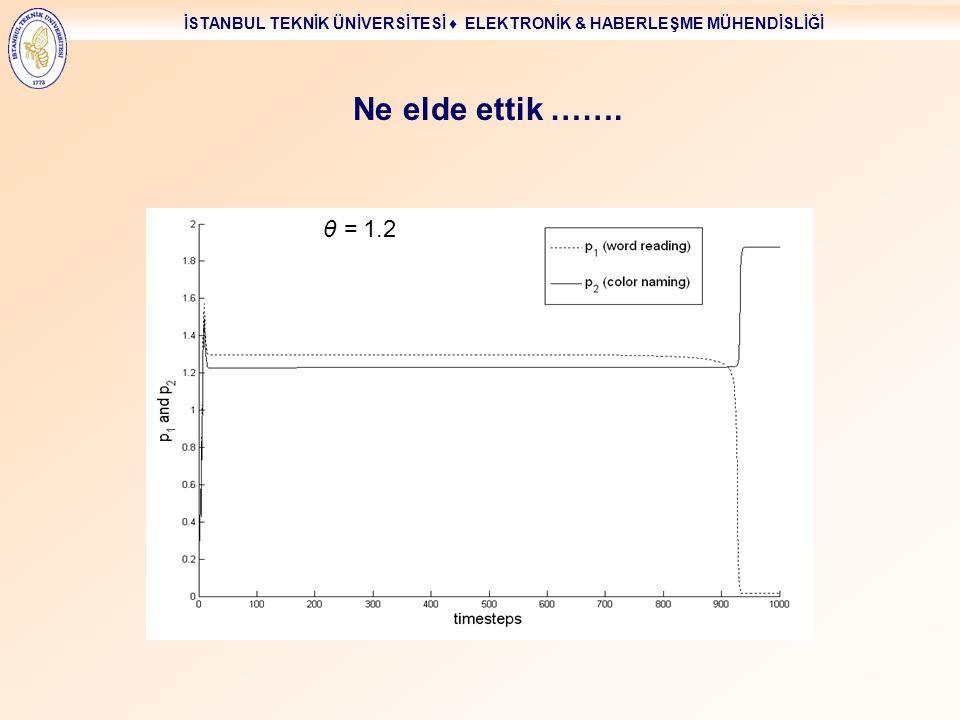 Ne elde ettik ……. θ = 1.2