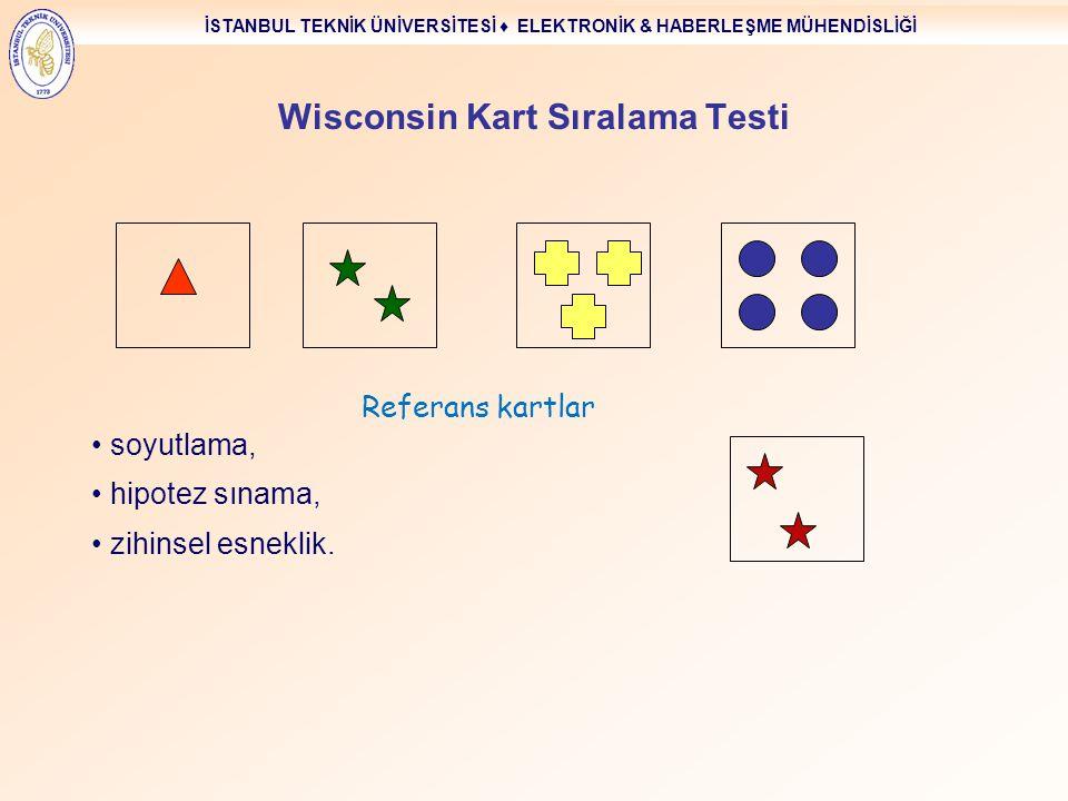 Wisconsin Kart Sıralama Testi