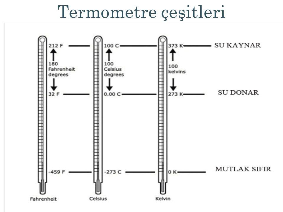 Termometre çeşitleri