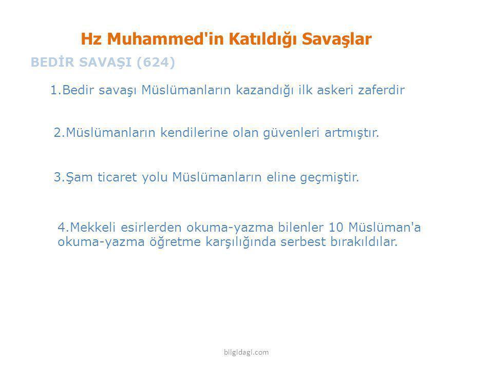 Hz Muhammed in Katıldığı Savaşlar