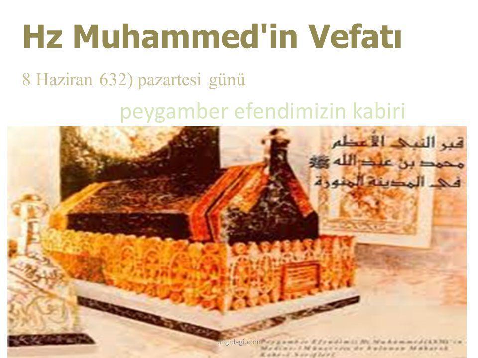 Hz Muhammed in Vefatı peygamber efendimizin kabiri