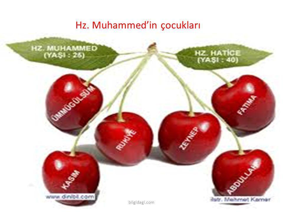 Hz. Muhammed'in çocukları