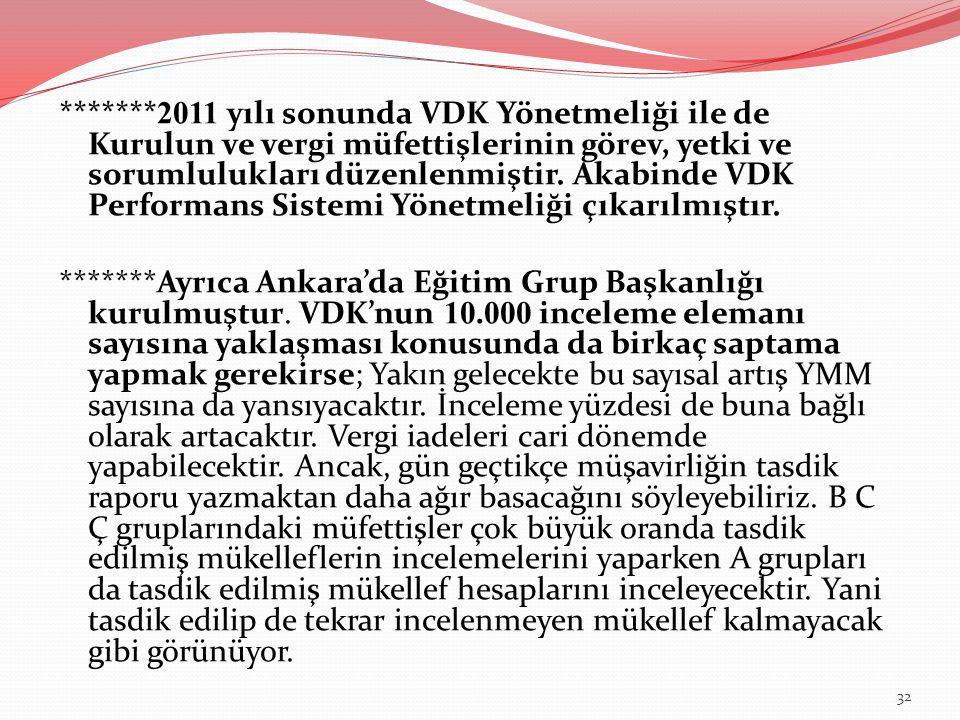 *******2011 yılı sonunda VDK Yönetmeliği ile de Kurulun ve vergi müfettişlerinin görev, yetki ve sorumlulukları düzenlenmiştir. Akabinde VDK Performans Sistemi Yönetmeliği çıkarılmıştır. *******Ayrıca Ankara'da Eğitim Grup Başkanlığı kurulmuştur. VDK'nun 10.000 inceleme elemanı sayısına yaklaşması konusunda da birkaç saptama yapmak gerekirse; Yakın gelecekte bu sayısal artış YMM sayısına da yansıyacaktır. İnceleme yüzdesi de buna bağlı olarak artacaktır. Vergi iadeleri cari dönemde yapabilecektir. Ancak, gün geçtikçe müşavirliğin tasdik raporu yazmaktan daha ağır basacağını söyleyebiliriz. B C Ç gruplarındaki müfettişler çok büyük oranda tasdik edilmiş mükelleflerin incelemelerini yaparken A grupları da tasdik edilmiş mükellef hesaplarını inceleyecektir. Yani tasdik edilip de tekrar incelenmeyen mükellef kalmayacak gibi görünüyor.
