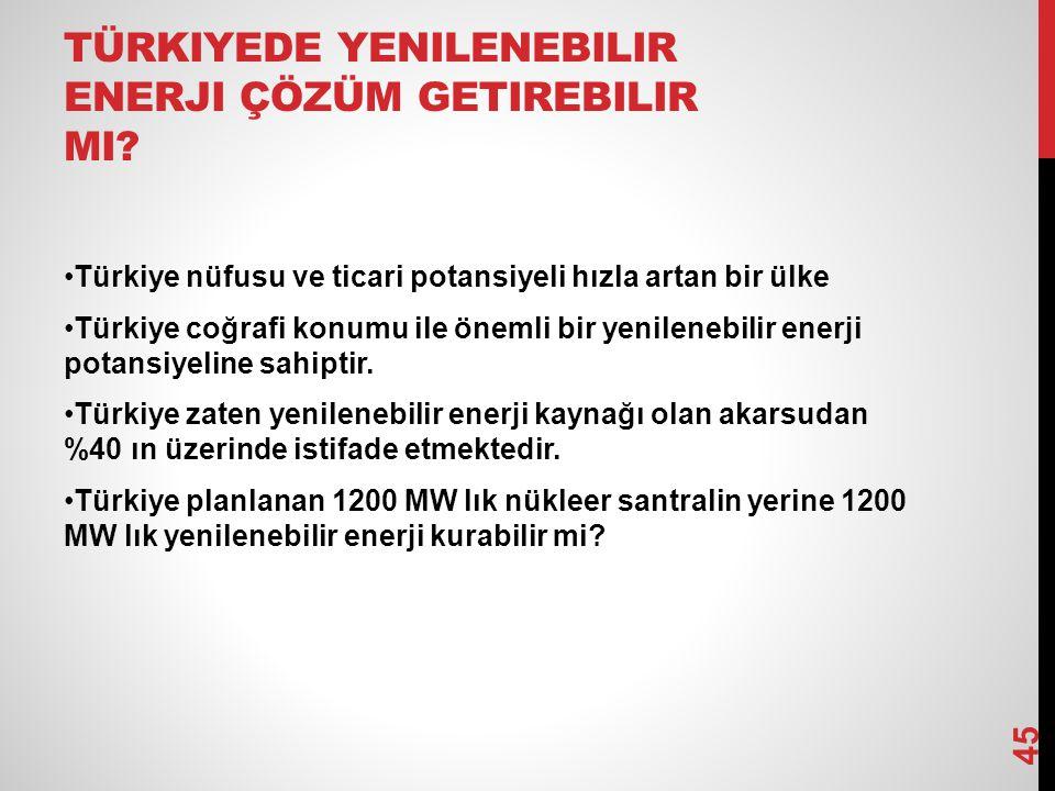 Türkiyede yenilenebilir enerji çözüm getirebilir mi