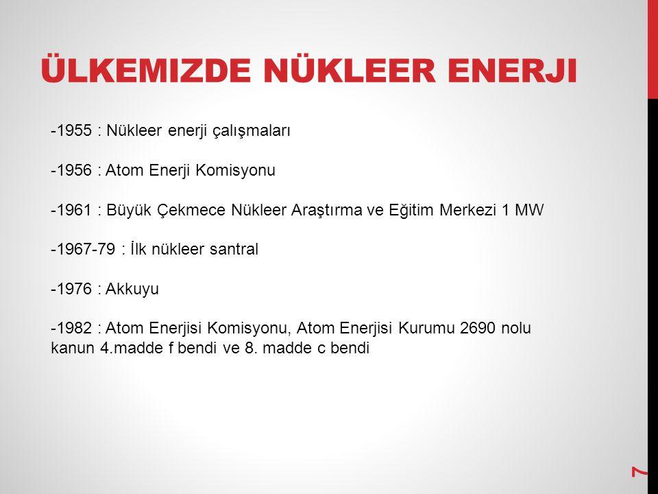 Nüfus artışı Radyoaktif Kaynaklar Enerji İhtiyacı Üretim-Tüketim