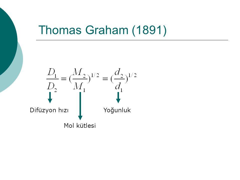 Thomas Graham (1891) Difüzyon hızı Yoğunluk Mol kütlesi