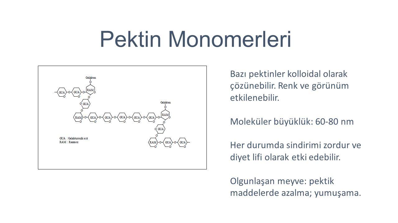 Pektin Monomerleri Bazı pektinler kolloidal olarak çözünebilir. Renk ve görünüm etkilenebilir. Moleküler büyüklük: 60-80 nm.