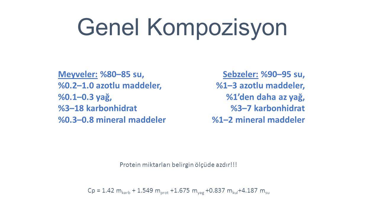 Genel Kompozisyon Meyveler: %80–85 su, %0.2–1.0 azotlu maddeler,