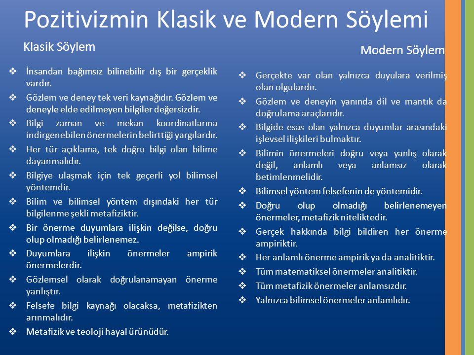 Pozitivizmin Klasik ve Modern Söylemi