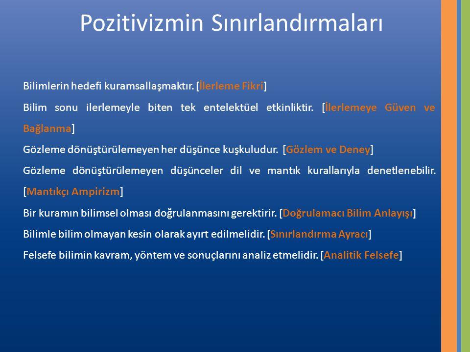 Pozitivizmin Sınırlandırmaları
