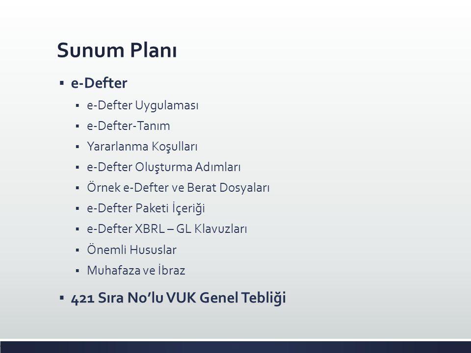 Sunum Planı e-Defter 421 Sıra No'lu VUK Genel Tebliği