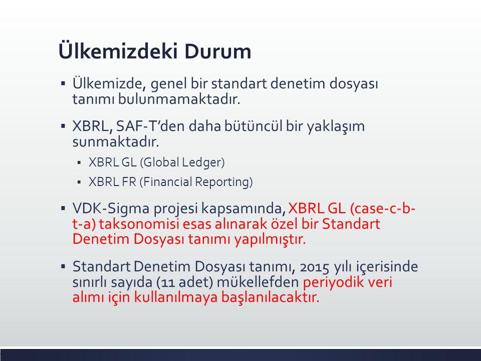 Ülkemizdeki Durum Ülkemizde, genel bir standart denetim dosyası tanımı bulunmamaktadır. XBRL, SAF-T'den daha bütüncül bir yaklaşım sunmaktadır.