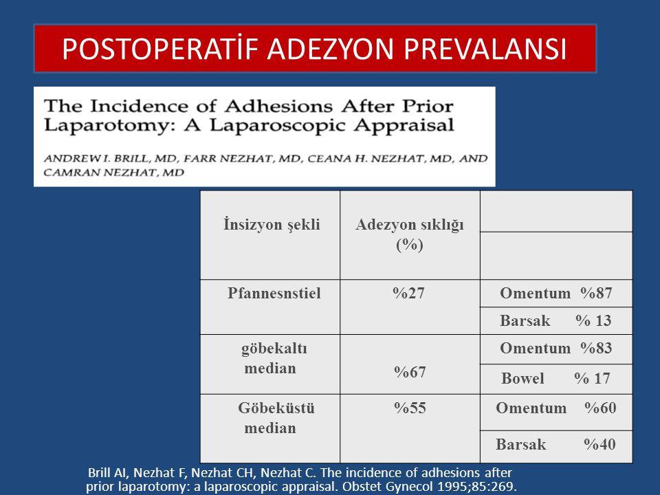 Postoperatİf adezyon prevalansI