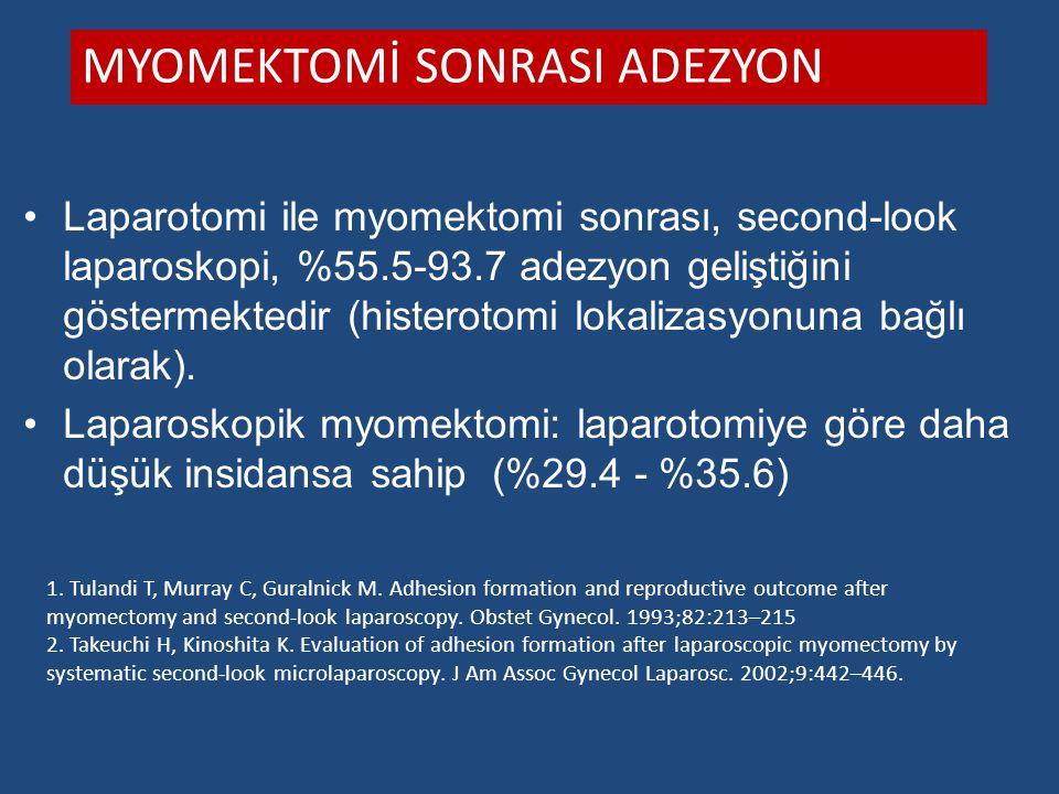 Myomektomİ sonrasI adezyon