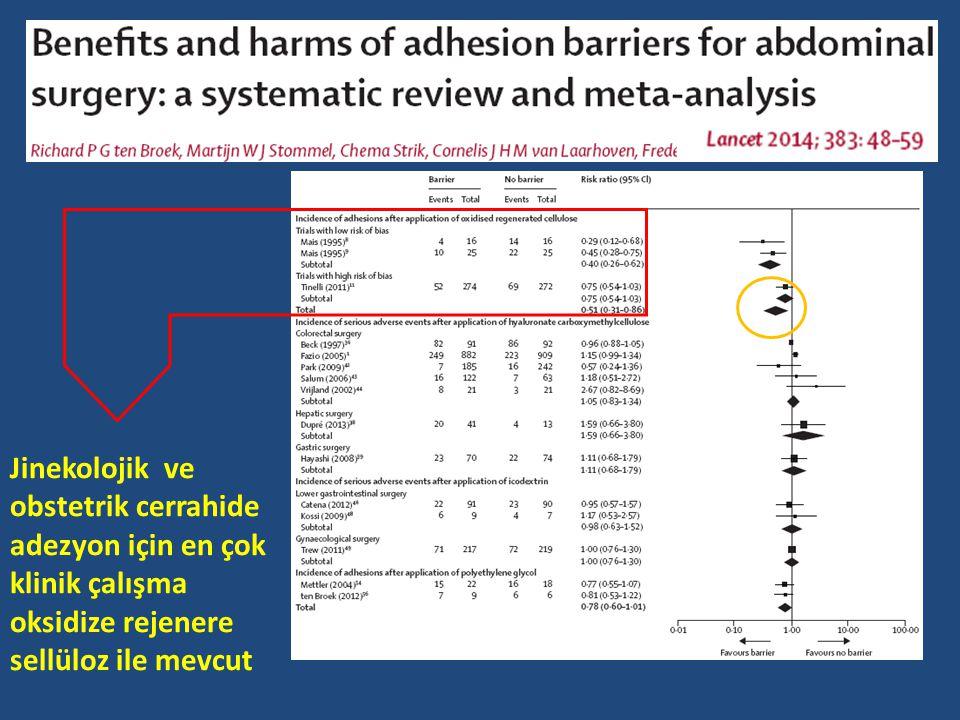 Jinekolojik ve obstetrik cerrahide adezyon için en çok klinik çalışma oksidize rejenere sellüloz ile mevcut