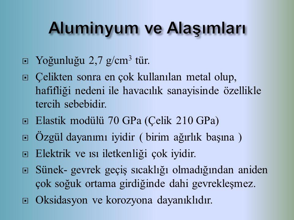 Aluminyum ve Alaşımları