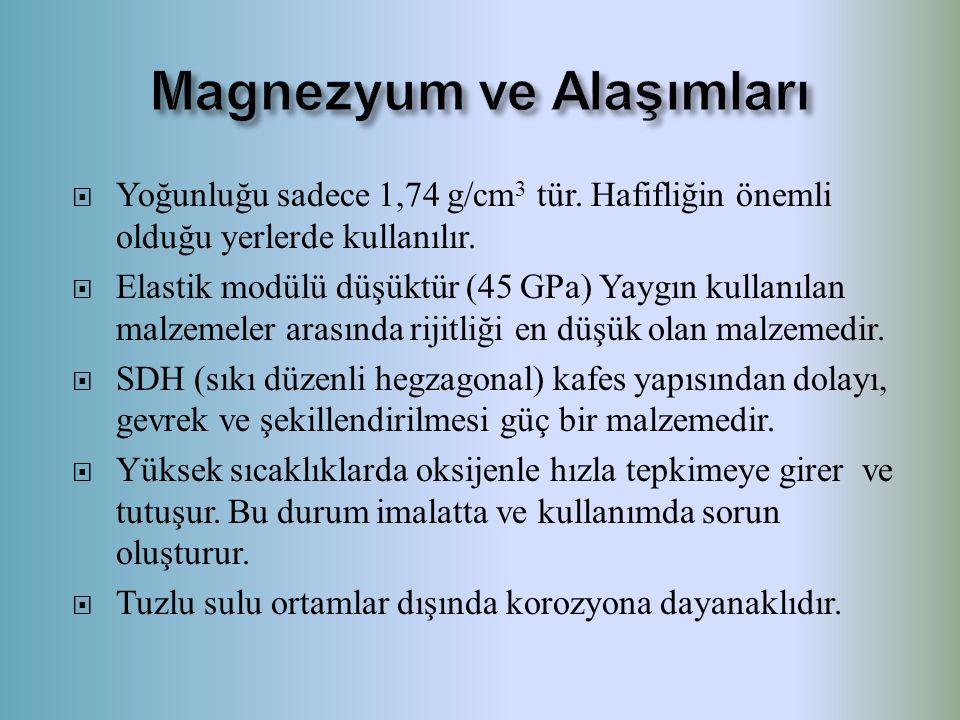 Magnezyum ve Alaşımları