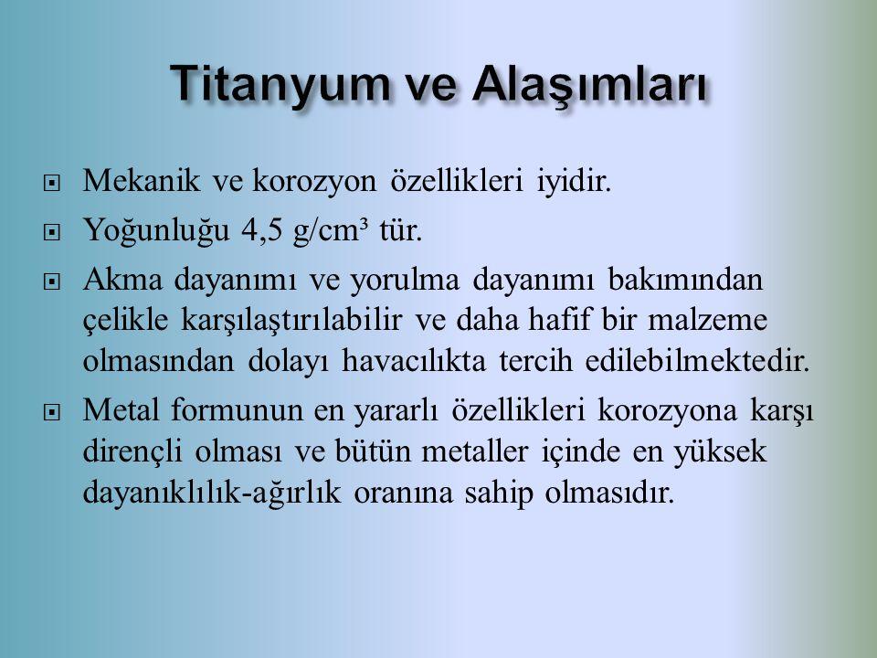 Titanyum ve Alaşımları