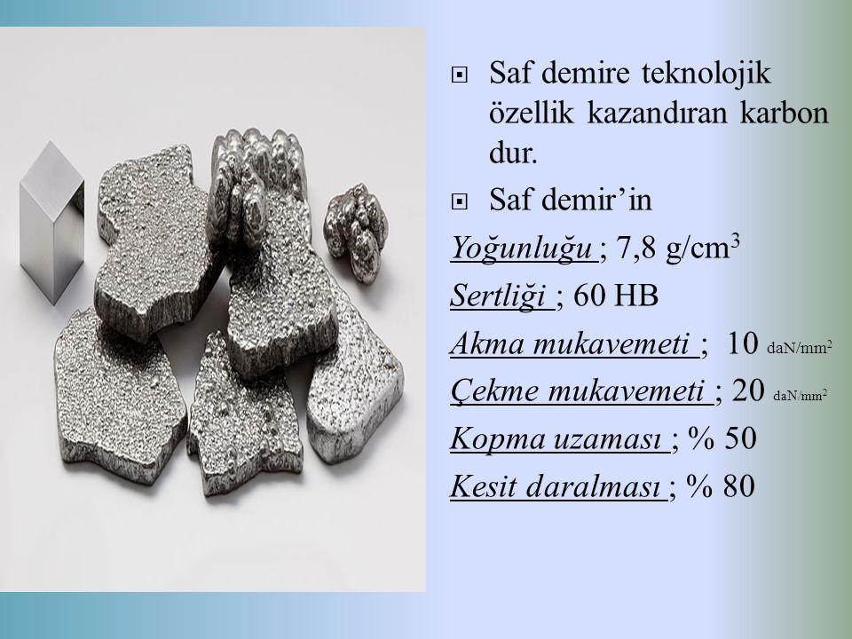 Saf demire teknolojik özellik kazandıran karbon dur.