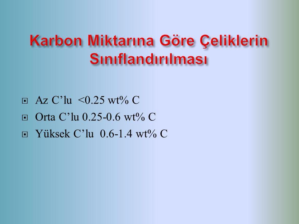 Karbon Miktarına Göre Çeliklerin Sınıflandırılması