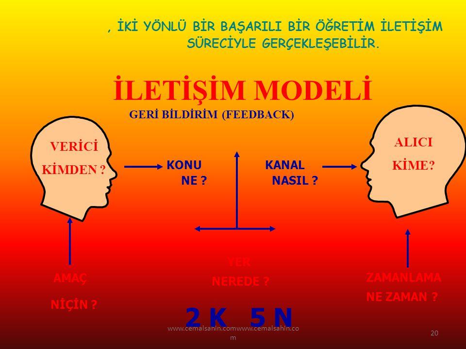 İLETİŞİM MODELİ 2 K 5 N ALICI VERİCİ KİME KİMDEN