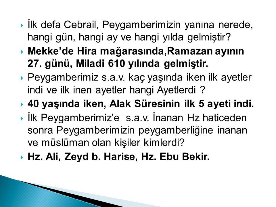 İlk defa Cebrail, Peygamberimizin yanına nerede, hangi gün, hangi ay ve hangi yılda gelmiştir